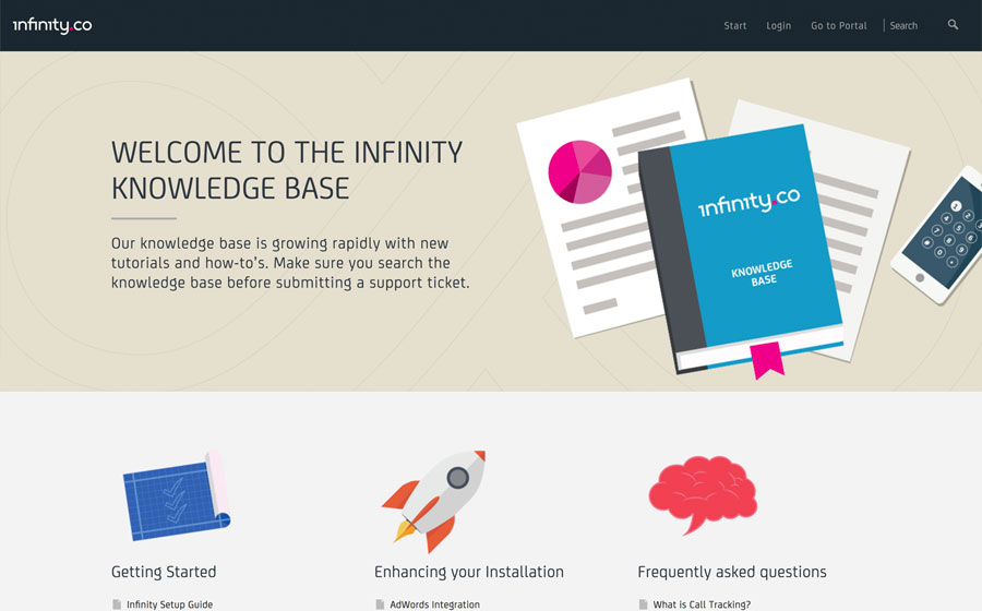 Infinity Knowledge base
